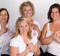 Thermography in Johnson City, TN - Breast Cancer Screening